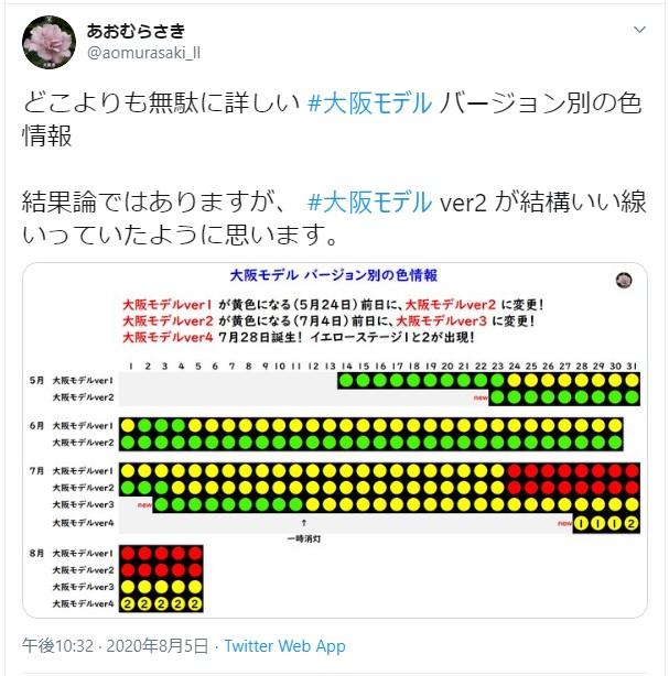 画像に alt 属性が指定されていません。ファイル名: osakamodel.jpg